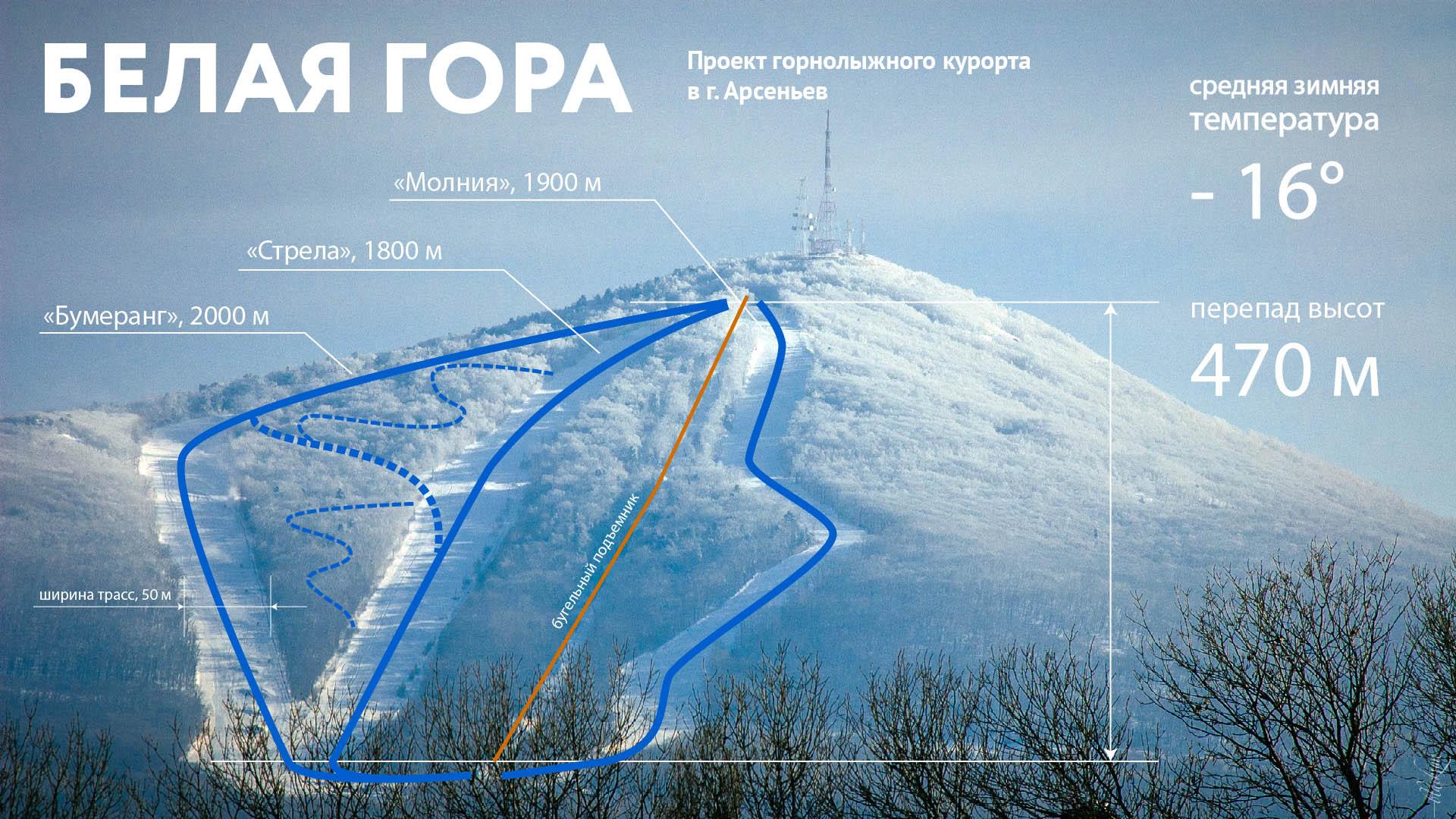 Карта трасс Арсгора