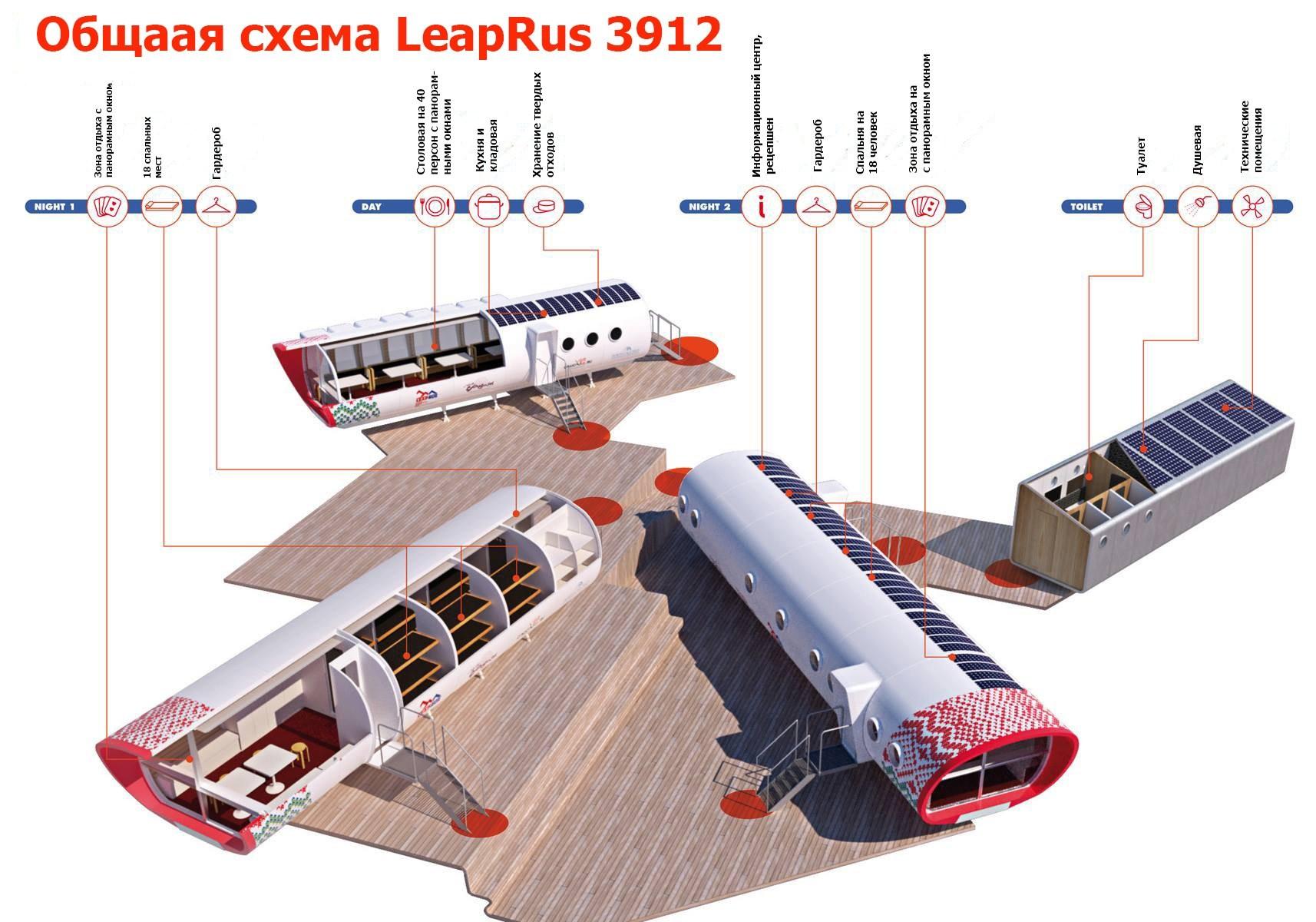 Схема LeapRus