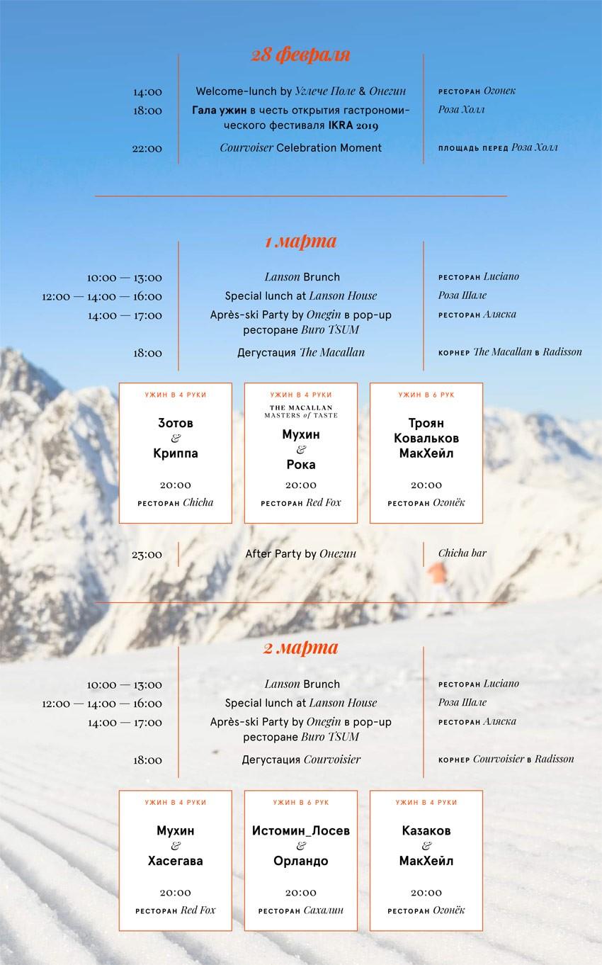 Гастрономический фестиваль IKRA Программа