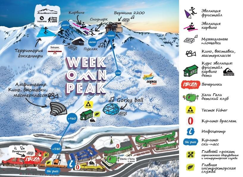 Week on Peak