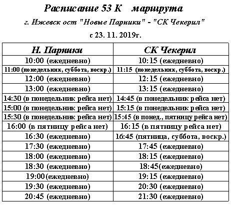 Новые Парники — СК Чекерил